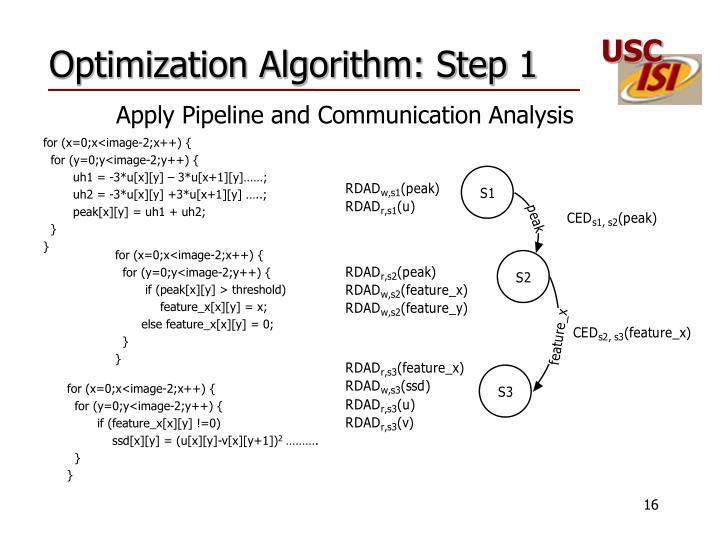 Optimization Algorithm: Step 1