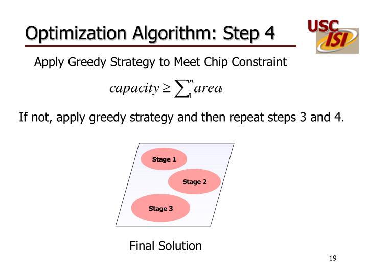 Optimization Algorithm: Step 4