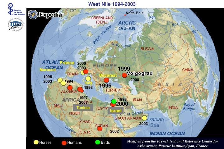 West Nile 1994-2003