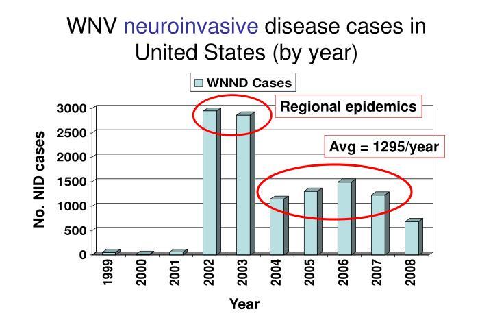 Regional epidemics