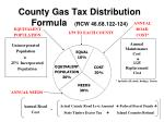 county gas tax distribution formula rcw 46 68 122 124