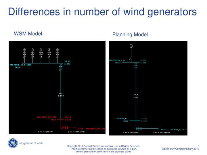 Differences in number of wind generators