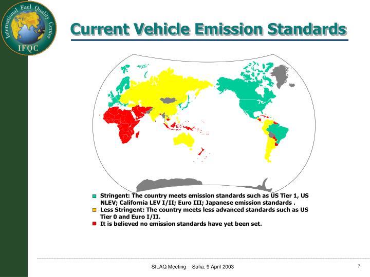 Current Vehicle Emission Standards