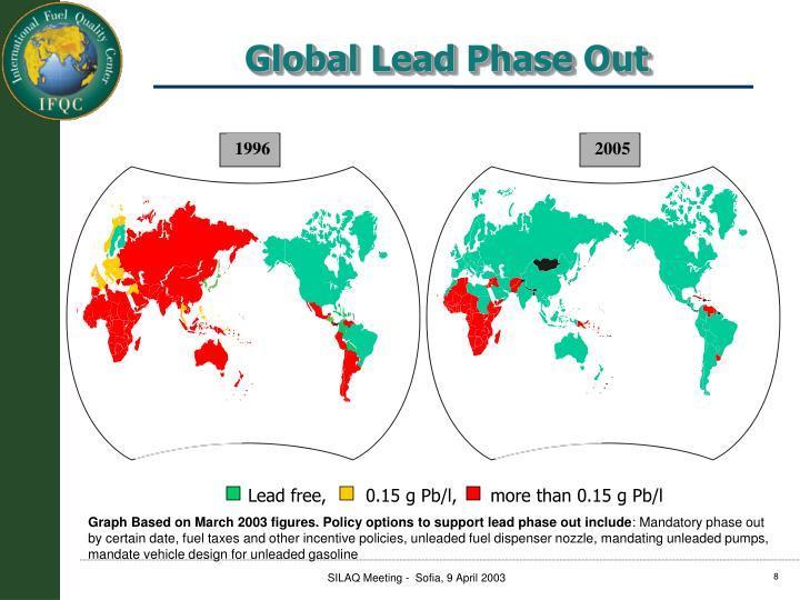 Lead free,       0.15 g Pb/l,      more than 0.15 g Pb/l