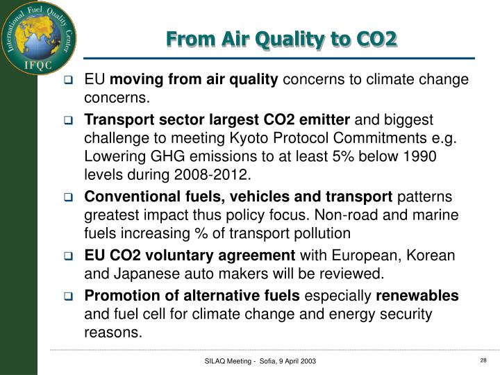 From Air Quality to CO2