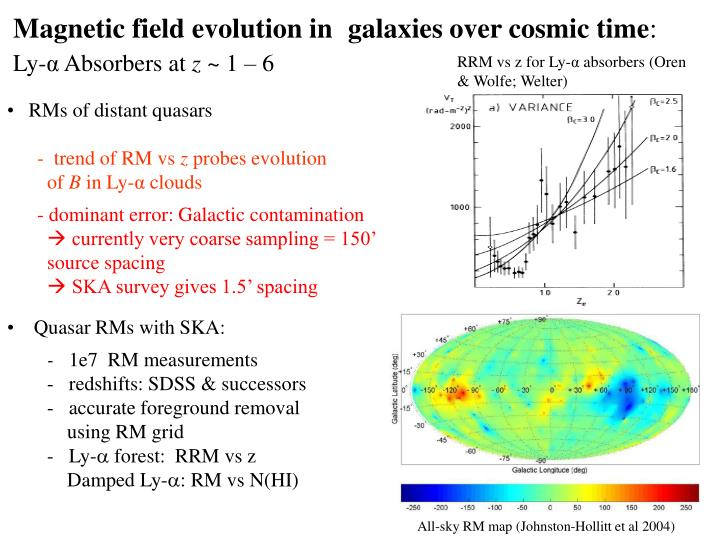 Magnetic field evolution in