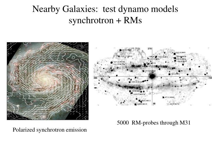 Nearby Galaxies:  test dynamo models   synchrotron + RMs