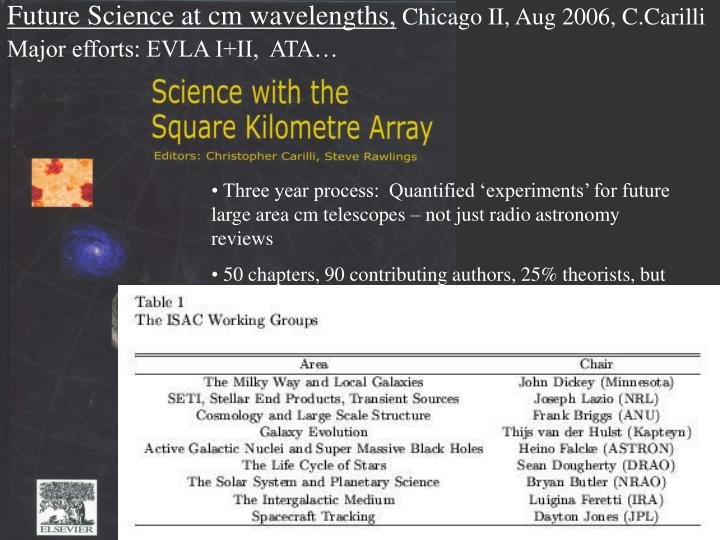Future Science at cm wavelengths,