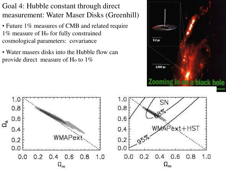 Goal 4: Hubble constant through direct measurement: Water Maser Disks (Greenhill)