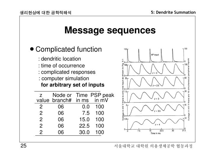 Message sequences