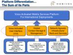 platform differentiation the sum of its parts
