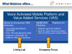 what mobivox offers