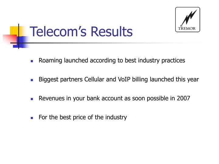 Telecom's Results