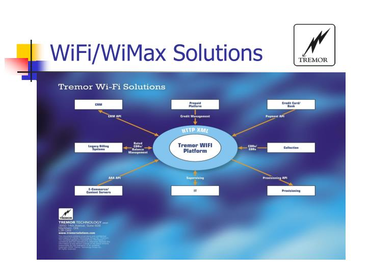 WiFi/WiMax Solutions