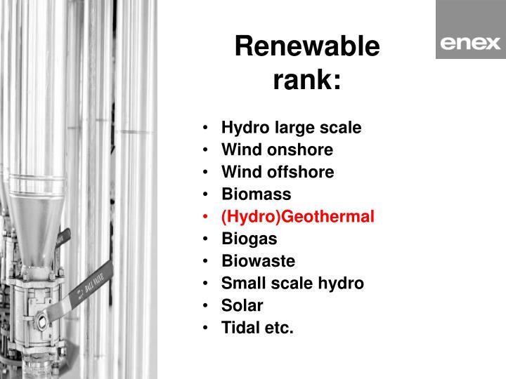 Renewable rank: