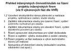 p ehled in en rsk ch innost slu eb na zen projektu in en rsk ch firem viz 9 v konov ch f z dle vh