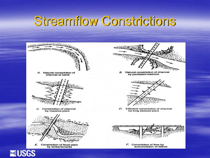 Streamflow Constrictions