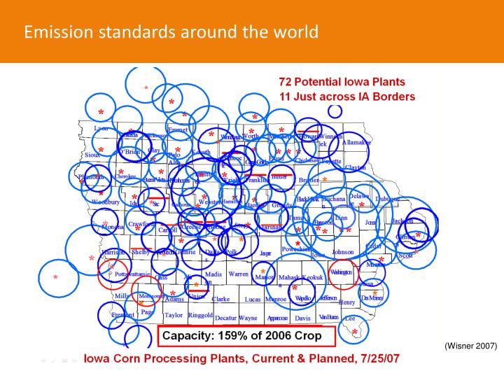Emission standards around the world
