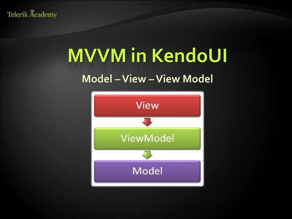 PPT - KendoUI MVVM PowerPoint Presentation - ID:4387505