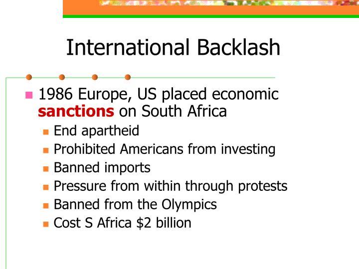 International Backlash