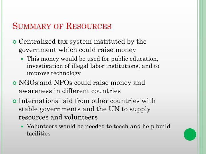 Summary of Resources