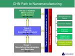 chn path to nanomanufacturing