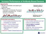 increase performance of antibody based sensors