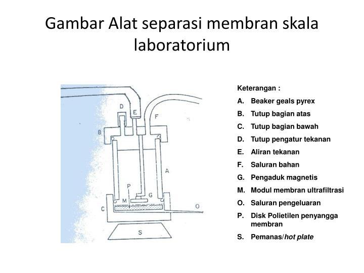 Gambar Alat separasi membran skala laboratorium