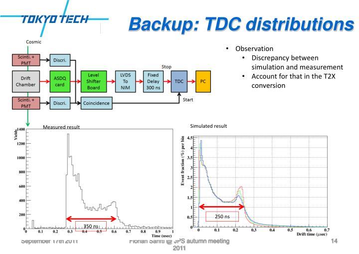 Backup: TDC