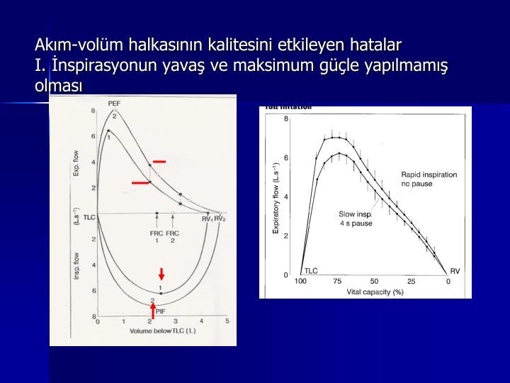 Akım-volüm halkasının kalitesini etkileyen hatalar