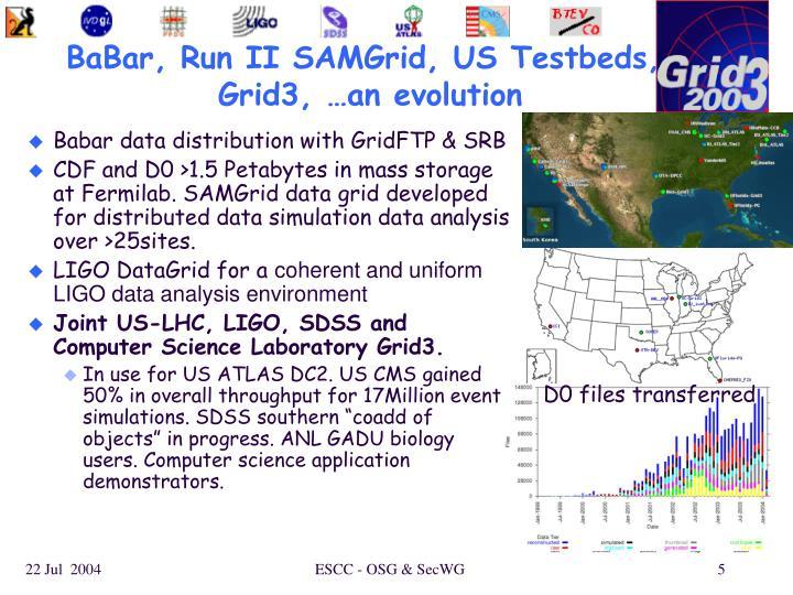 BaBar, Run II SAMGrid, US Testbeds,