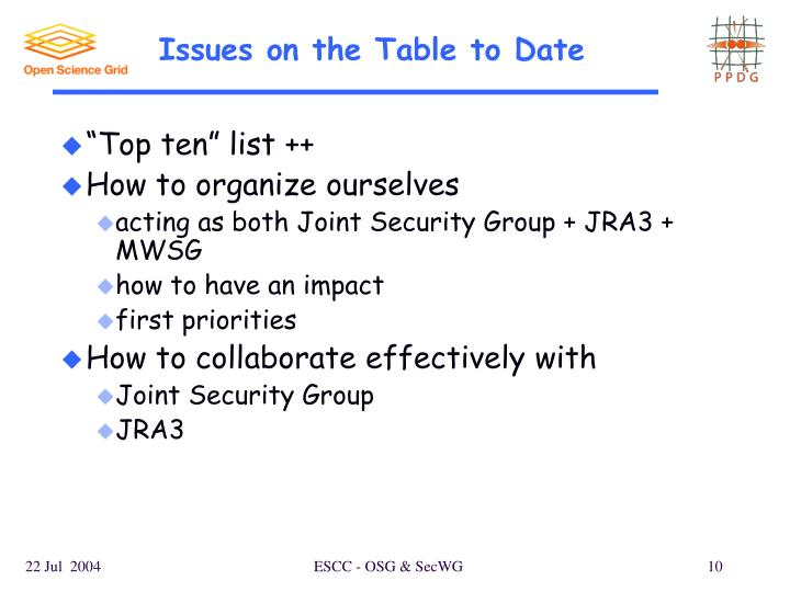 Issues on the Table to Date