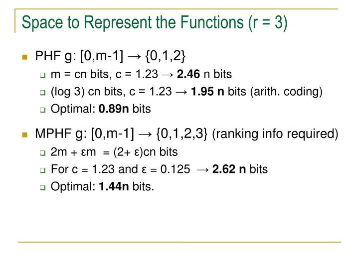 Space to Represent the Functions (r = 3)