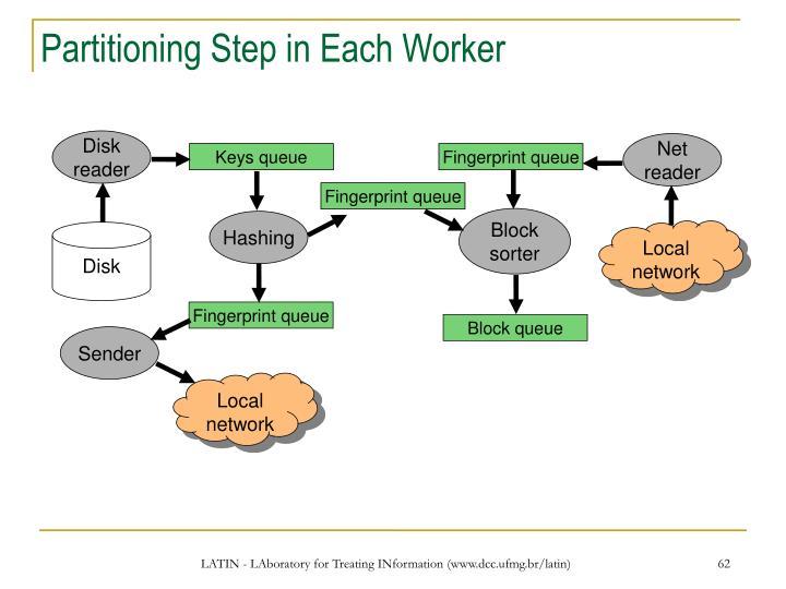 LATIN - LAboratory for Treating INformation (www.dcc.ufmg.br/latin)