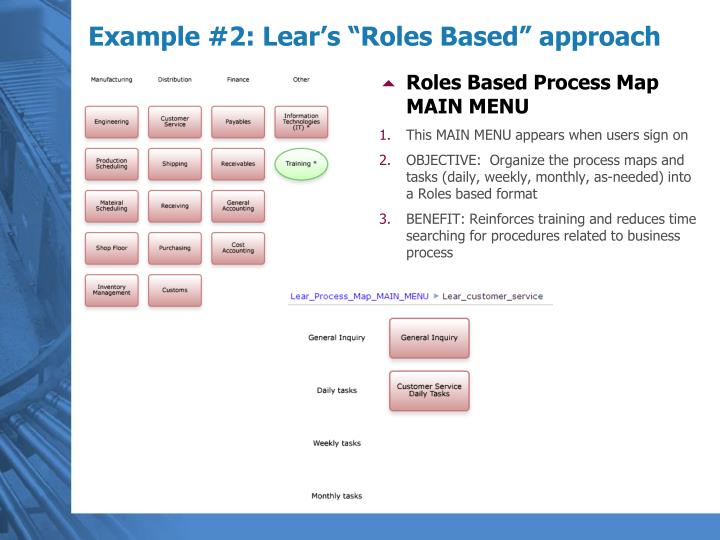 "Example #2: Lear's ""Roles Based"" approach"