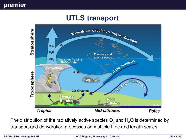 UTLS transport