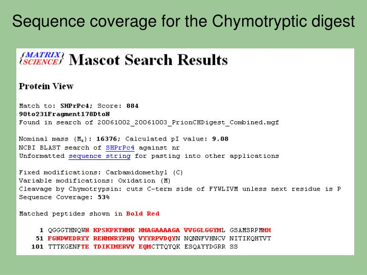 Sequence coverage for the Chymotryptic digest