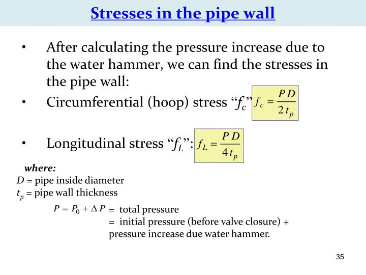 Stresses in the pipe wall
