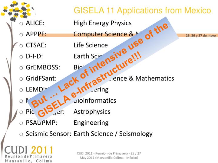 GISELA 11 Applications from Mexico