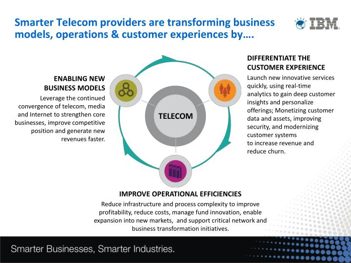 Smarter Telecom providers are transforming business models, operations & customer experiences by….