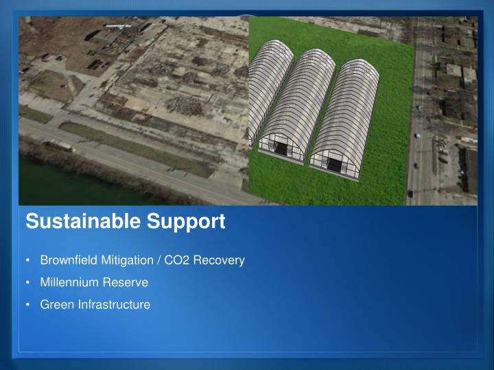 Sustainable Support