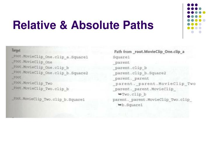 Relative & Absolute Paths