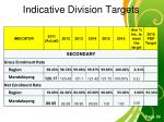indicative division targets2