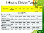 indicative division targets3