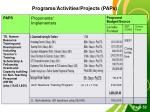 programs activities projects paps2