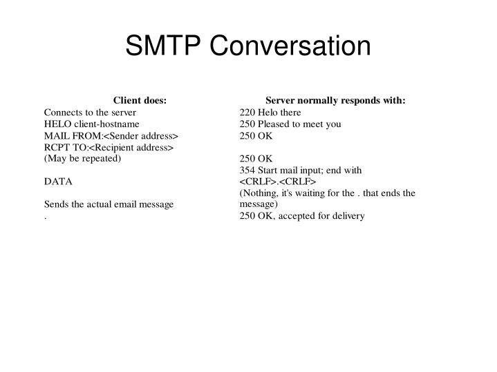 SMTP Conversation