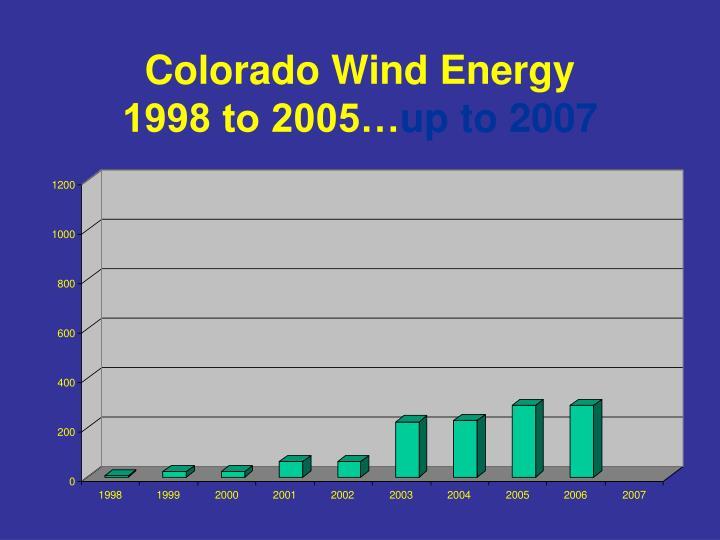 Colorado Wind Energy