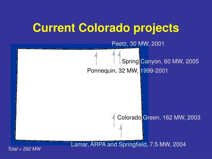 Current Colorado projects