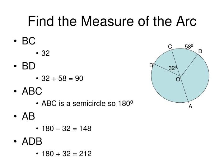 Find the Measure of the Arc