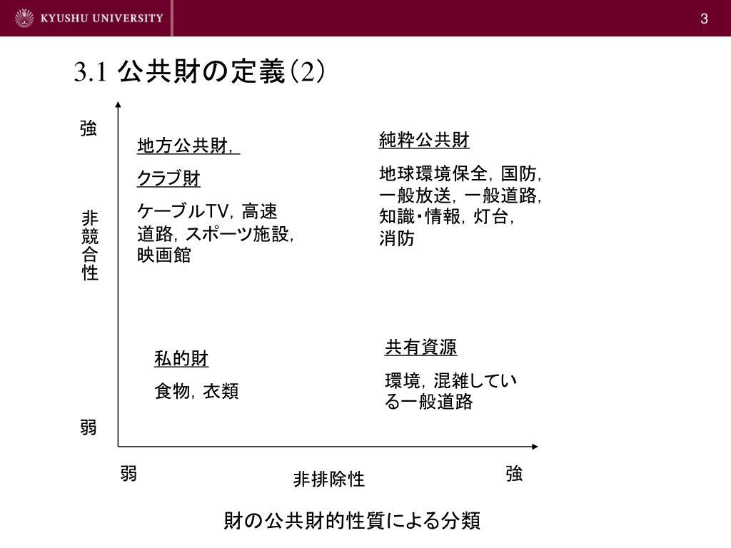 市場の失敗(公共財) - 日本最大の ...